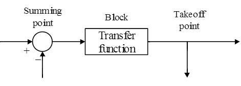 Flow Graphs of Laplace Transform 2