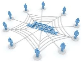 Fig 2: People easily interconnect through various forums