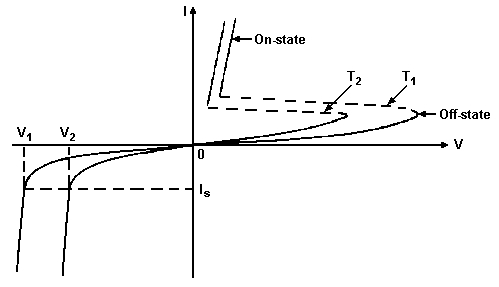 Series and parallel operation of thyristors 1