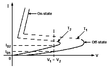 Series and parallel operation of thyristors 4