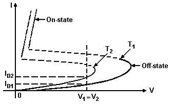 Series and parallel operation of thyristors 5