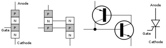Single and Bi-Directional Thyristors 1