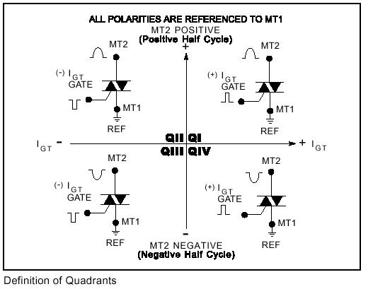 Single and Bi-Directional Thyristors 2