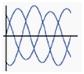 Voltage  Unbalance (VU)