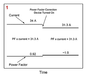 Are Power Factor Correction Units Necessary For Residential Consumers 2
