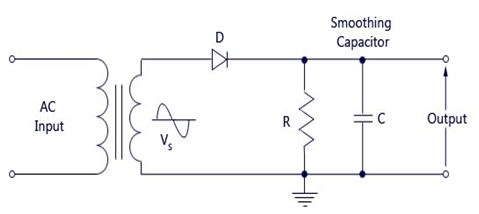 RC and RL Loaded Diodes 3