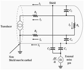 Electrostatic Noise Prevention