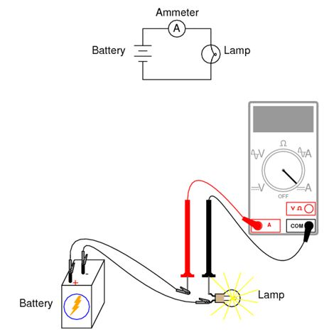 ammeter circuit diagram  ammeter  free engine image for