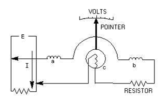 Circ129 further Electrical Circuits together with Electrical Circuits in addition Circ112 as well Kirts Cogitations 256. on ohms law series circuit