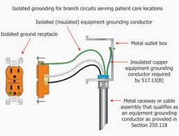 grounding practices for safety and power quality 3
