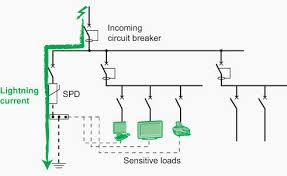 grounding practices for safety and power quality 9