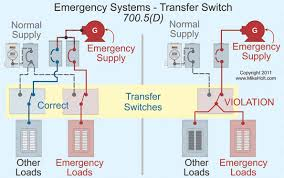 multiple transfer switches for emergency and standby power generation systems 2