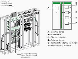partitioning low voltage switchboards-type1