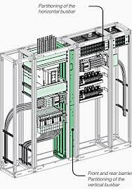 partitioning low voltage switchboards-type2