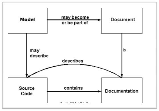 Electrical-Engineering-Documentation