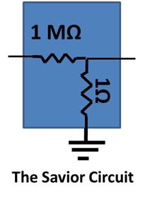 the savior circuit