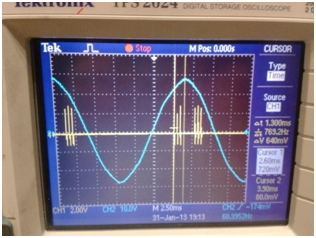 Oscilloscope trend SCR gate trigger pulses and AC Line of DC Drive