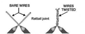 rattail joint