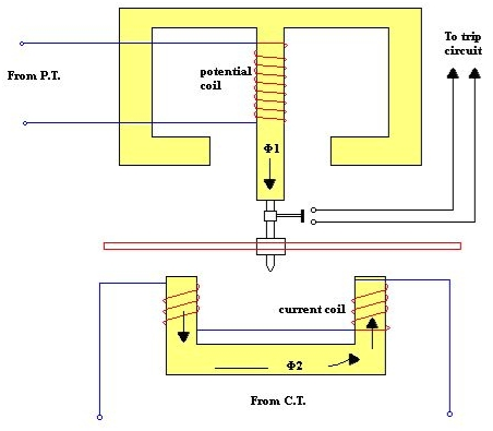 construction of a reverse power relay