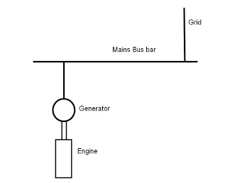 parallel connection of generator and utility power