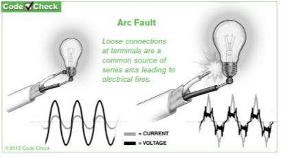 Current and voltage arcing signature