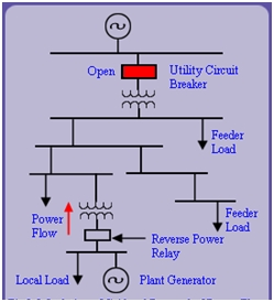 How to Select a Reverse Power Relay