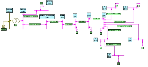 network in InterPSS software