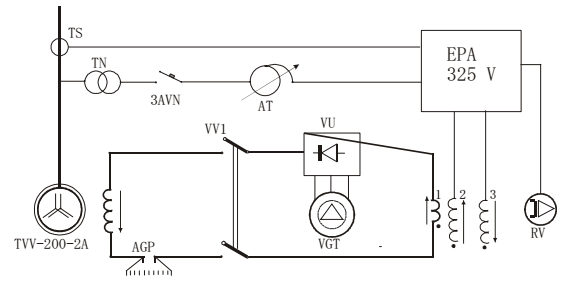 excitation system diagram