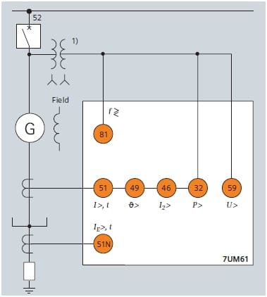 1MW Generator 3MW protection system