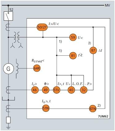 3MW-Generator-5MW-protection-system