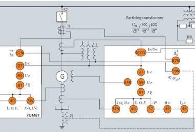5MW-Generator-10MW-protection-system