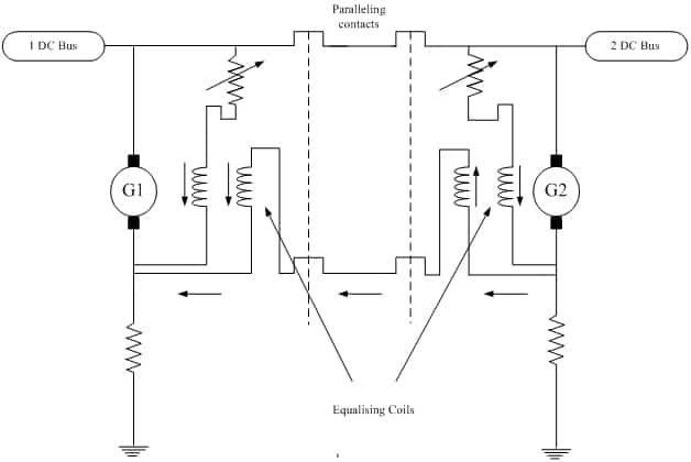 Parallel DC generator regulation