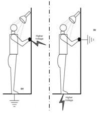 electrical-appliance-tingling-sensation