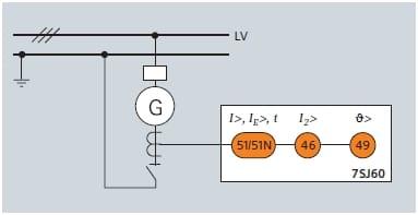 generator simple protection scheme