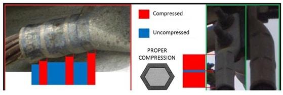 electrical proper compressions