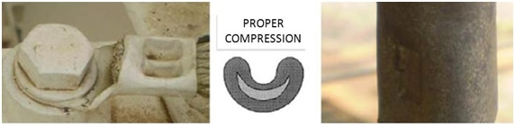electrical spaced compressions