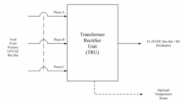 Transformer rectifier unit