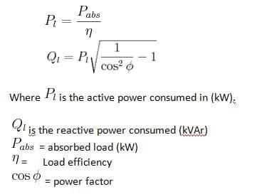 consumed load formula