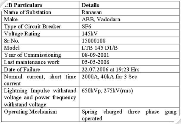 HV Circuit Breaker datasheet