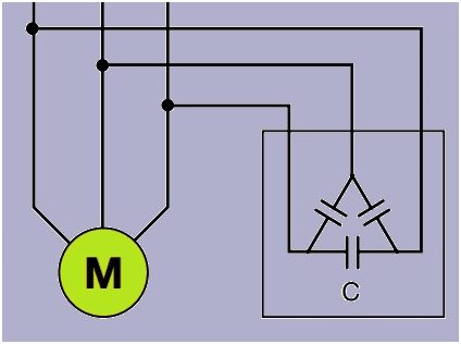 Static Capacitors