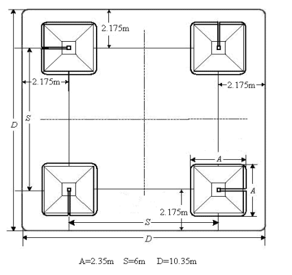 Contour grounding system