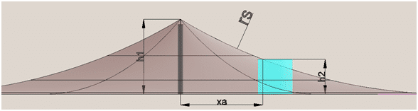 horizontal-protected-distance