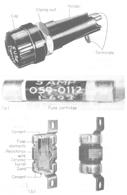Light and duty fuses