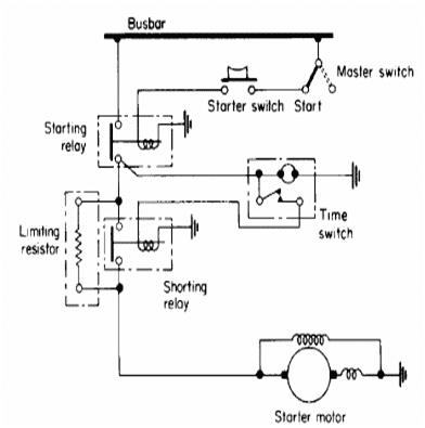 Limiter resistor as shunt