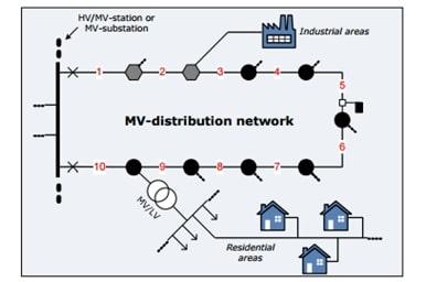 medium-voltage-layout