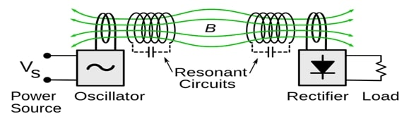 wireless-power-transfer-resonance-secondary-side