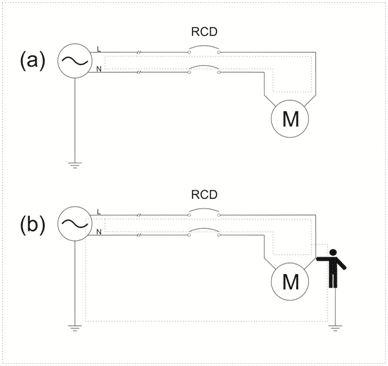 residual-current-device
