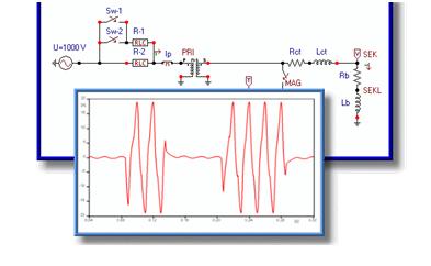 Figure.2 screenshot of the transients using analysis tool | image: emtp-atp.de
