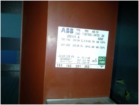 Medium voltage switchgear testing labels Checking