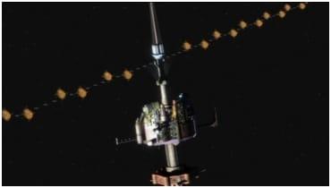 Renewable energy Solar Panels in the Orbital Ring